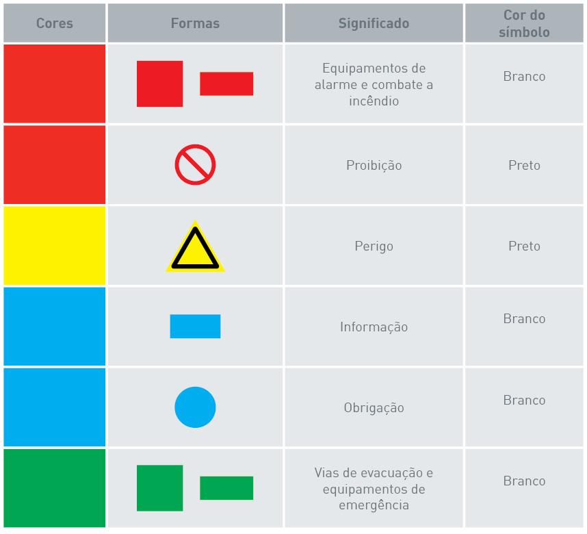 988911eddf2d7 Notas Técnicas  sinalização de segurança e plantas de emergência ...